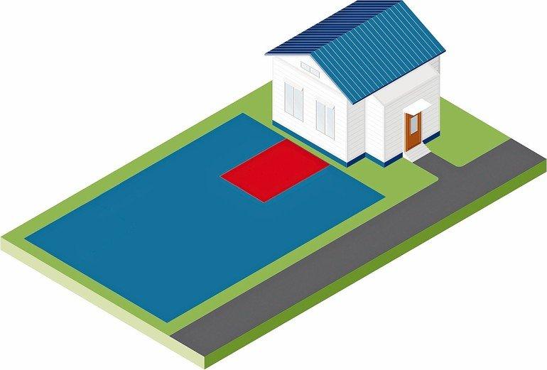 Flächenkollektoren können auch in 1,5 m Tiefe Erdwärme effizient nutzen. Bild: GeoCollect