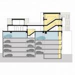 Schnitt Passarelle Nutzungsbereiche. Zeichnung: Wilkin+Hanrath Bauphasen