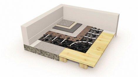 """Das """"Uzin Thermo-System"""" kombiniert die """"cuprotherm""""-Fußbodenheizung mit dem Uzin Dünnestrichsystem."""