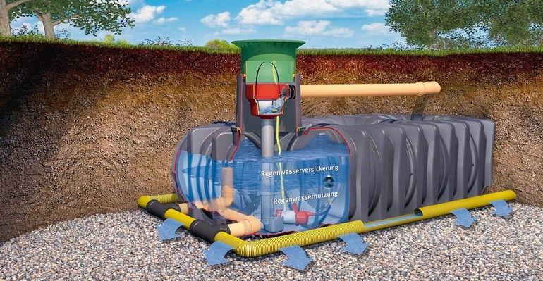 Regenwassernutzungsanlage. Bild: Graf