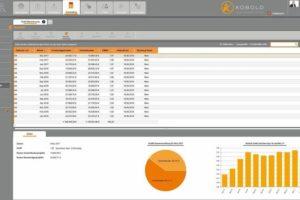 Gemeinkostenfaktorberechnung Bild: Kobold Management Systeme GmbH