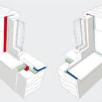 Bauanschlussfugen_sind_in_drei_Bereiche_unterteilt:_raumseitige_Luftdichtheitsebene_(rot),_zentrale_Funktionsebene_(grün)_und_außenseitige_Wetterschutzebene_(blau)._Abbildung:_Beck+Heun