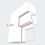 Bauanschlussfuge_Miniaufsatzkasten_mit_Fenster_Abbildung:_Beck+Heun