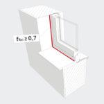 Bauanschlussfuge_Fensterbank_mit_Fenster_Abbildung:_Beck+Heun