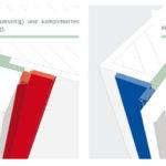 Systemschnitte_von_möglichen_Abdichtungsvarianten_für_Fenster_mit_Innenanschlag._Abbildung:_Beck+Heun