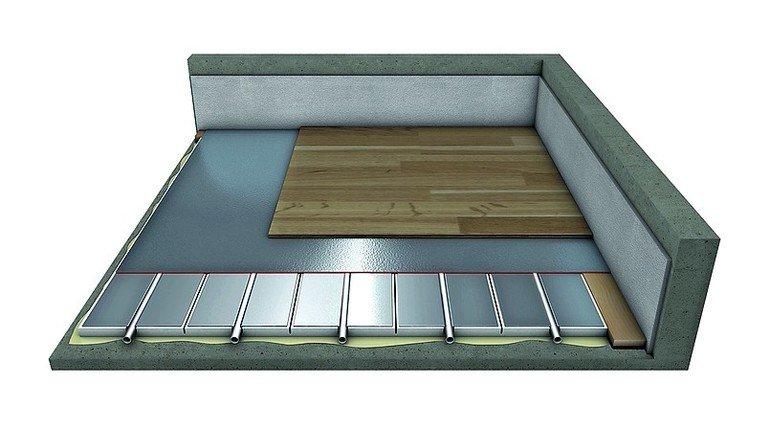 Für die Renovierung gibt es zwei sehr flache Systeme für die Fußbodenheizung im Trocken- und Nassaufbau: klettjet R für Estrich-Verlegung und ts14 R für Trockenbau. Bild: Purmo