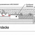 Detailzeichnung einer Bodenbelüftung. Bild: Schütz