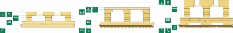 Brettsperrholz-Rippen- und Kastenelemente von Lignotrend sind für alle Gebäudeklassen voll standardisiert und bieten Raumakustik und Ästhetik. Bild: Lignotrend, Weilheim-Bannholz