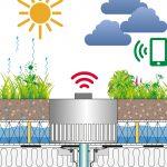 Retentionsdächer mit gedrosseltem Abfluss lassen sich auch vernetzen und dann aus der Ferne unter Beachtung der vorhergesagten Niederschläge überwachen und steuern. Bild: Optigrün