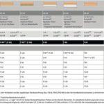 Tabelle Fermacell Gipsfaser-Platten