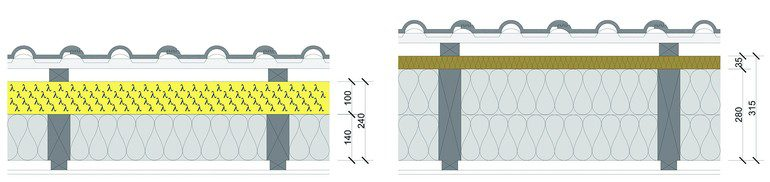 Schlanke Kombi-Konstruktionen aus Aufsparren- und Zwischensparrendämmung