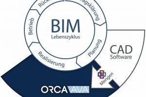 bba1119ORCA_02Bild_BIM-trifft-AVA__BIM_Grafik.jpg