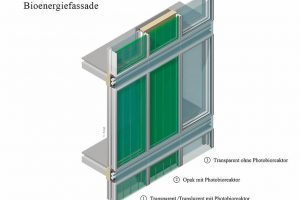Mikroalgen in Glasfassade zur Gewinnung von Wärme und Biomasse. Bild: Arup