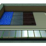 elektrische Fußbodenheizung in Kombination mit Trockenestrich